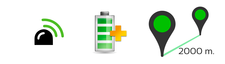 Sensor de rotura de cristal características