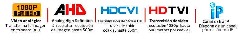 Grabador de cámaras de videovigilancia 8 canales mas 2 cámaras ip