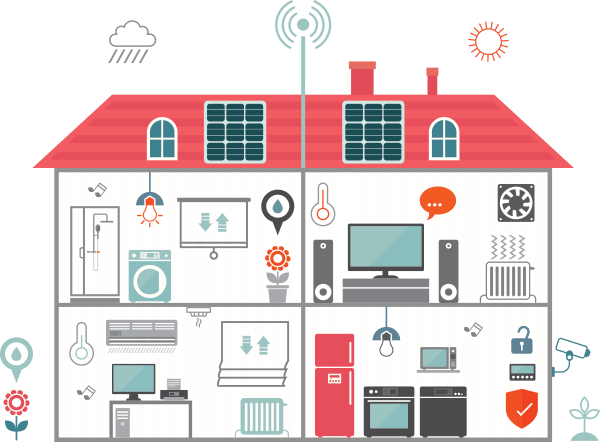 Casa - interruptor para domótica