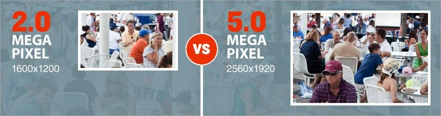 5 megapíxeles